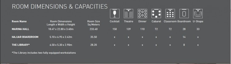 Meeting room facilities available